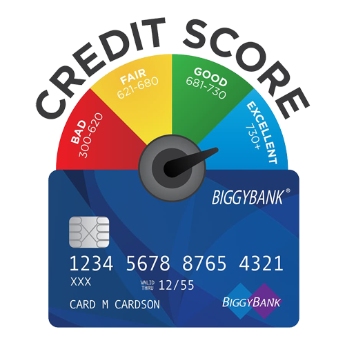 Credit Score On Card