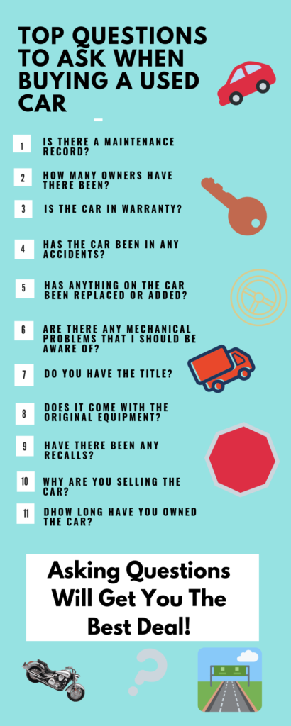 Top Questions to ask when buying a used car infographic